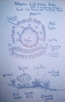 hand drawn guild design as part of a hedgerow, Herdade de Lage, Portugal,2014