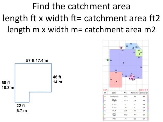 catchment calculations