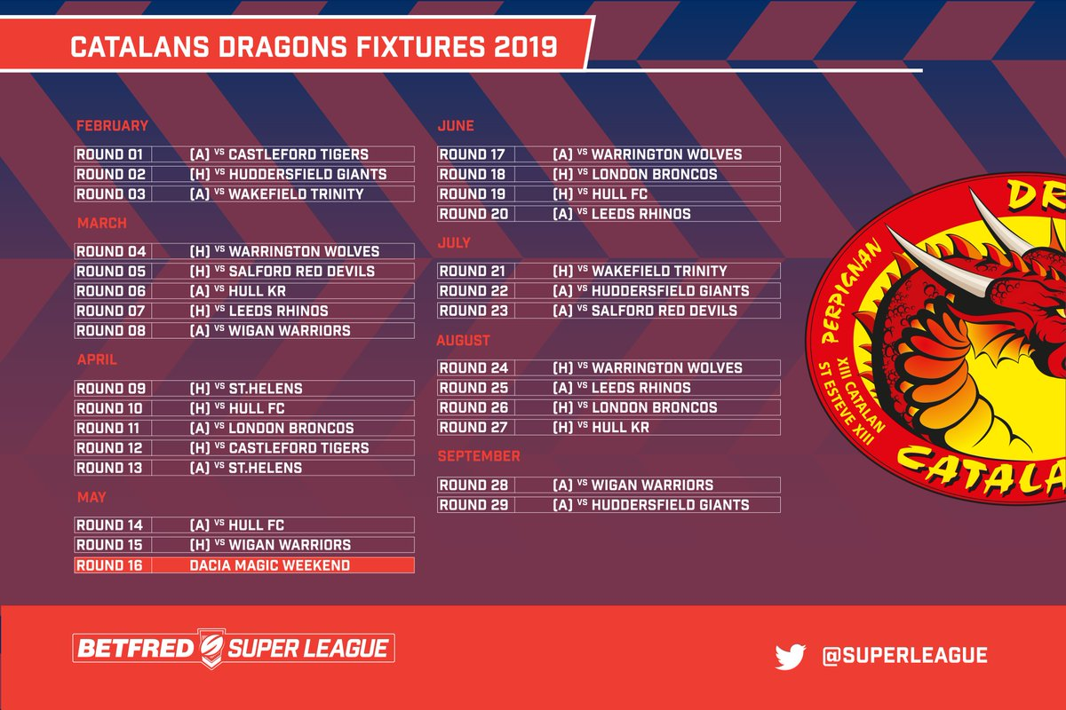 Super League 2019 : le calendrier complet des Dragons Catalans