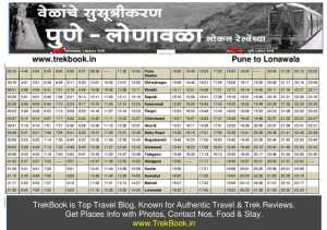 pune lonawala local timetable