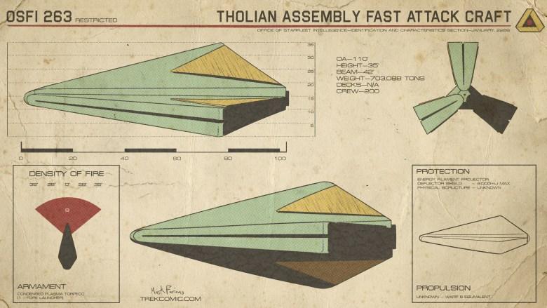 tholian-chart01