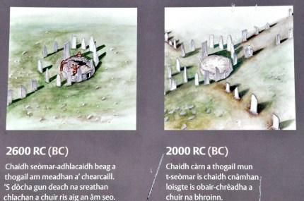 Development of the Callanish Stones