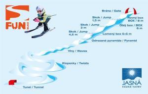 ski pas cher à jasna slovaquie