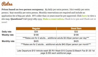 Typical RV Park Rates