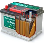 Rv Batteries 101 Why We Use Trojan T 105 6v Golf Cart Batteries In Our Rv Trek With Us