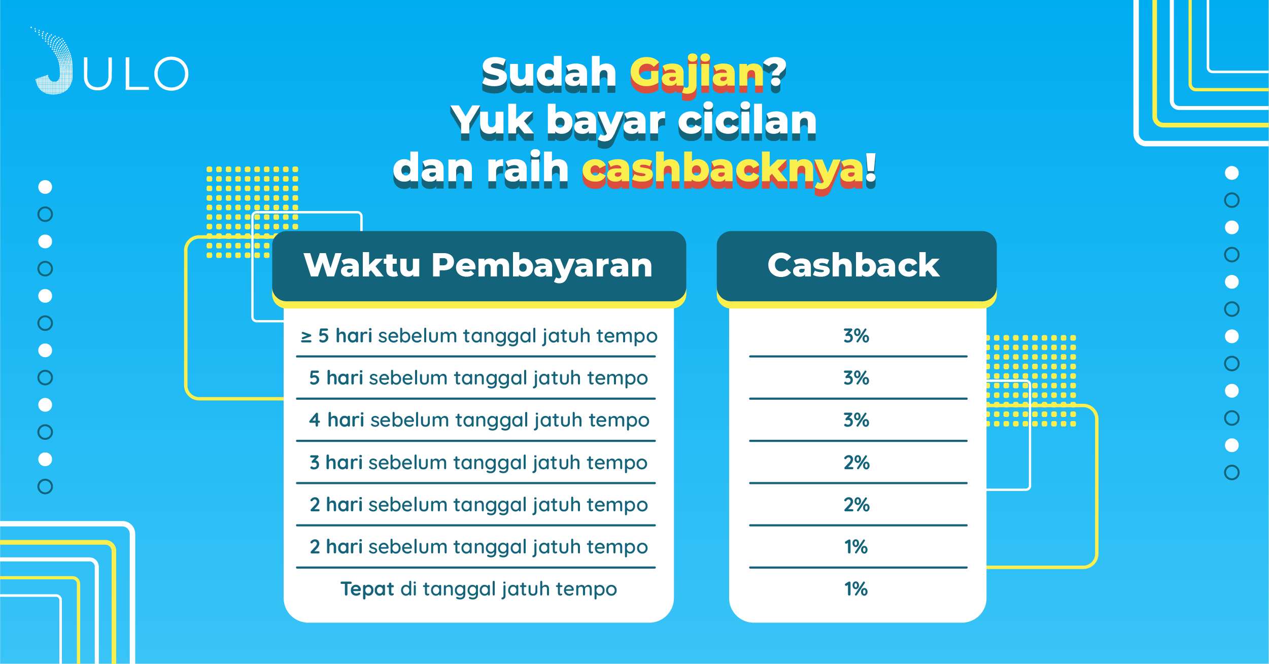 26022020 - Tabel Cashback_1200x628.png