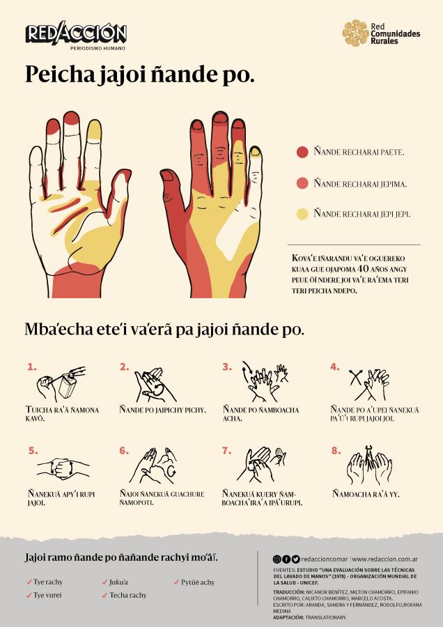 Afiche-lavado-de-manos-(Mbyá-guaraní)-RGB.jpg