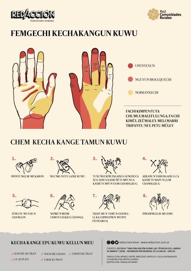 Afiche-lavado-de-manos-(Mapudungun)-RGB.jpg