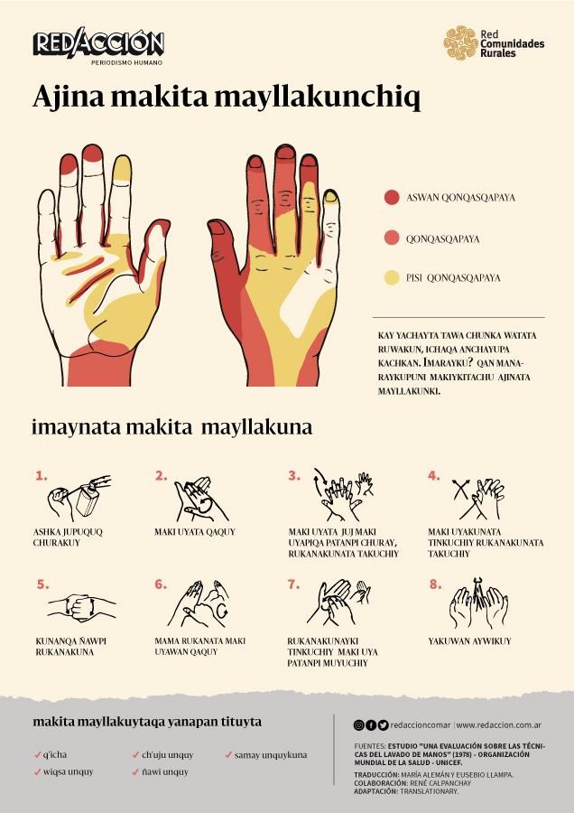 Afiche-lavado-de-manos-(quechua)-RGB.jpg