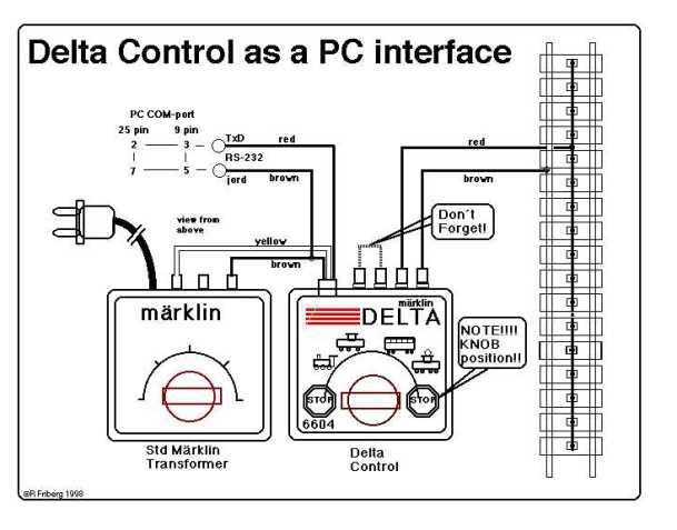 Delta interface-eng