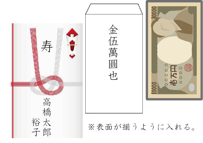 結婚式祝儀袋の書き方~中袋の裏側~