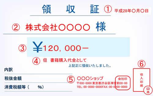 領収書書き方02