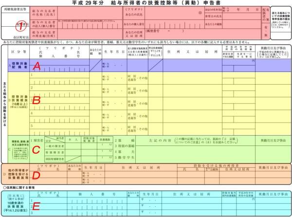 扶養控除申告書_平成29年分002