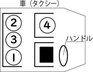 車内タクシー01