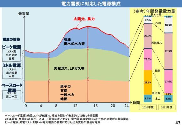 energy_construction