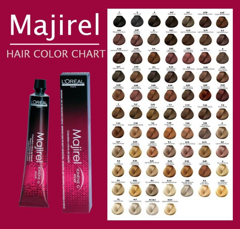 Loreal Majirel Hair Color Shade Card Pdf Makeupsite