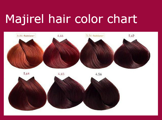 Paul Mitchell Hair Color Ingredients