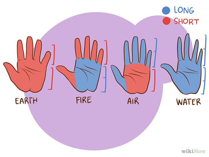 Your hands correspond to one of the four natural elements