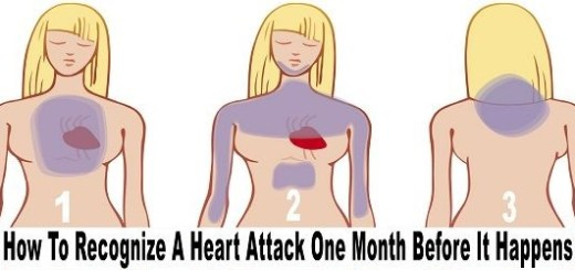 How to recognise signs of heart attack before it happen