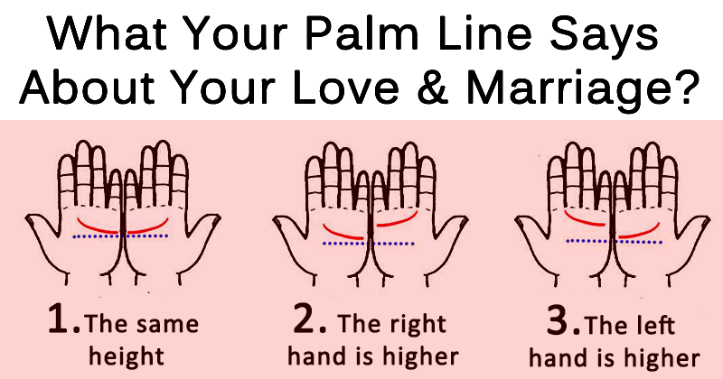 How to locate the marriage line on your palm?