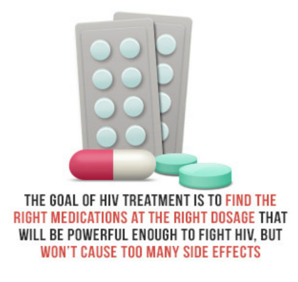 Importance of the medicines