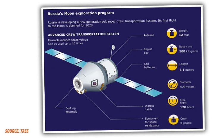 One dream expedition to the moon