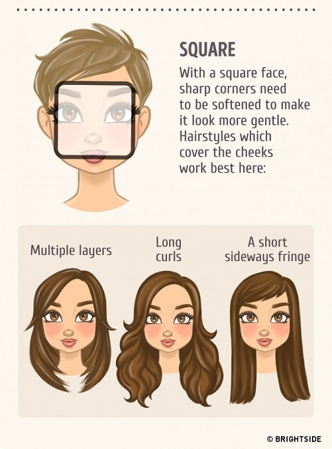 The Square Face