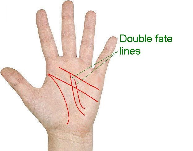 Double fate lines means double income