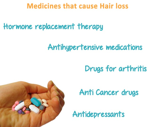 Medication that cause hair thinning