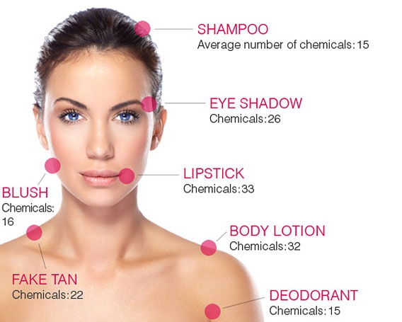 Point to note when purchasing cosmetics