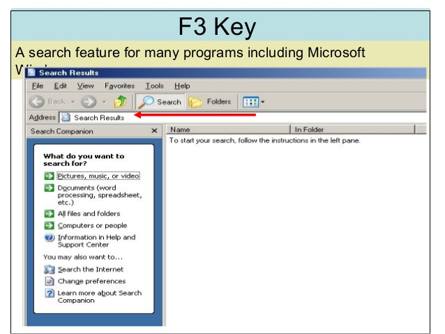 Works of Function key F3