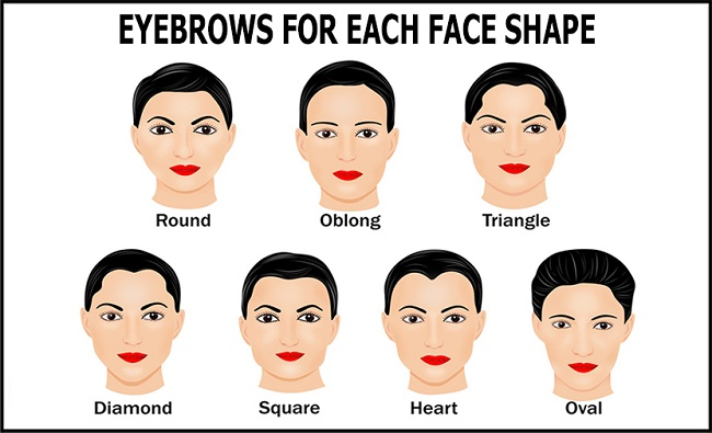 perfect eyebrow shape to match your face