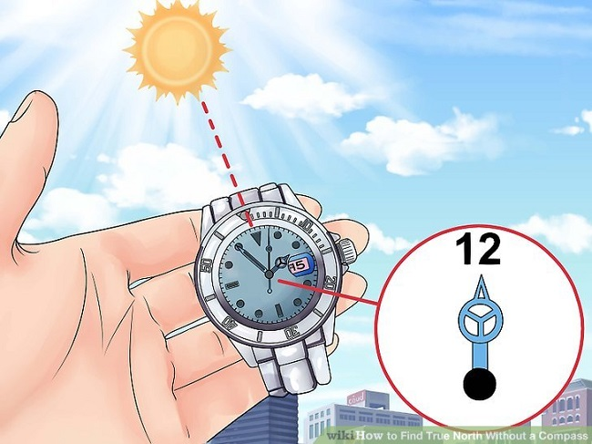 How to make a temporary compass