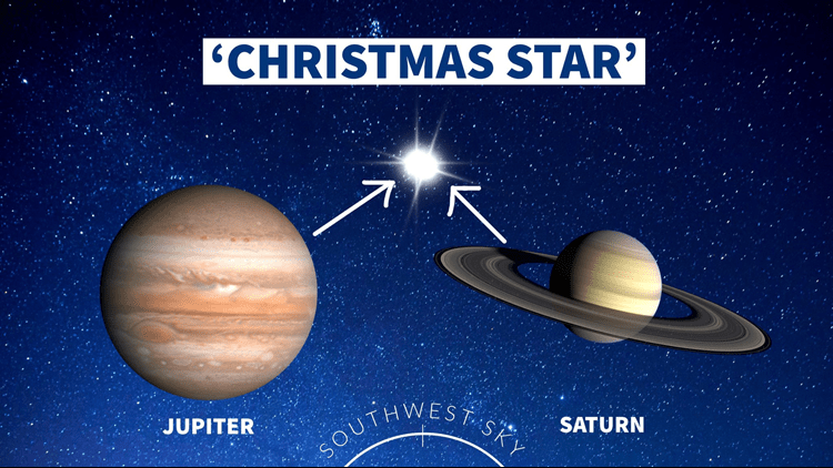 Where to look to be able to see this phenomenal sight in the sky Christmas Star