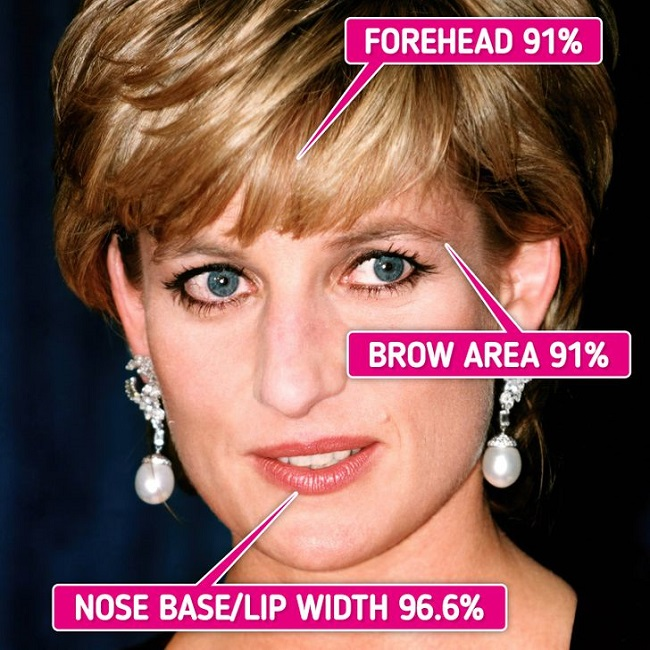 How much did Princess Diana score
