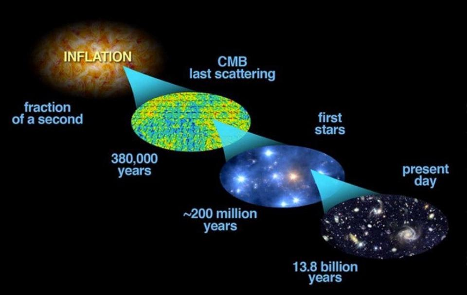 Parallel Universes and the Truth Behind Them