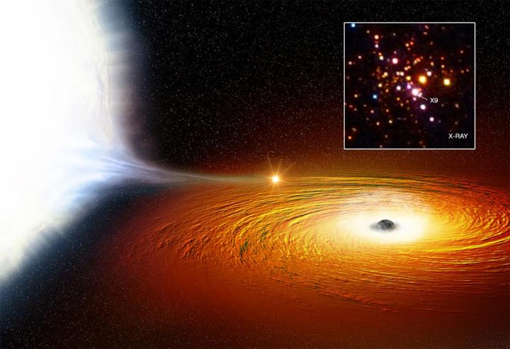 Scientists Discover A White Dwarf Orbiting Black Hole