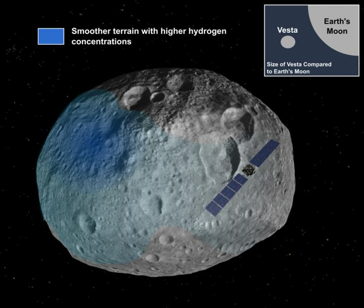 Researchers Discover Ground Ice on the Protoplanet Vesta