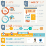 2013 Plan For Social Media Success [INFOGRAPHIC]
