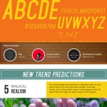 2015 Design Trends [INFOGRAPHIC]