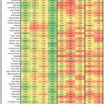Channels Used To Find Local Business Information [HEATMAP]