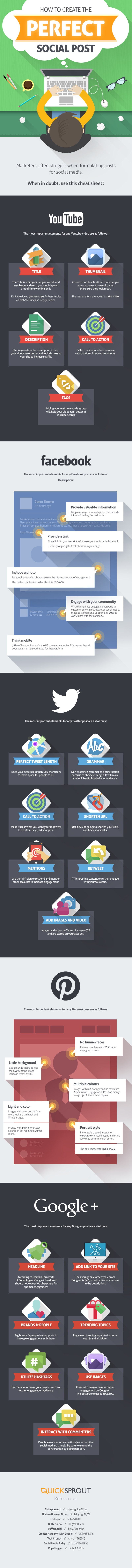 Perfect Social Media Posts [INFOGRAPHIC]