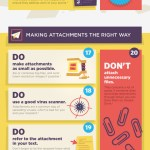 Infographic: Email Etiquette