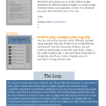 Infographic: WordPress Theme Elements