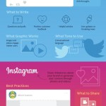 Social Media Engagement Best Practices [INFOGRAPHIC]