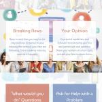 Infographic: Social Media Conversation Starters