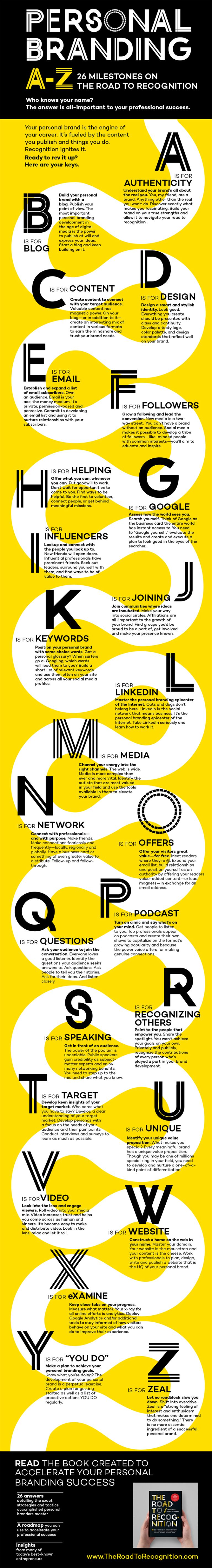 Infographic: Personal Branding Tips