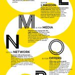 Infographic: 26 Personal Branding Tips