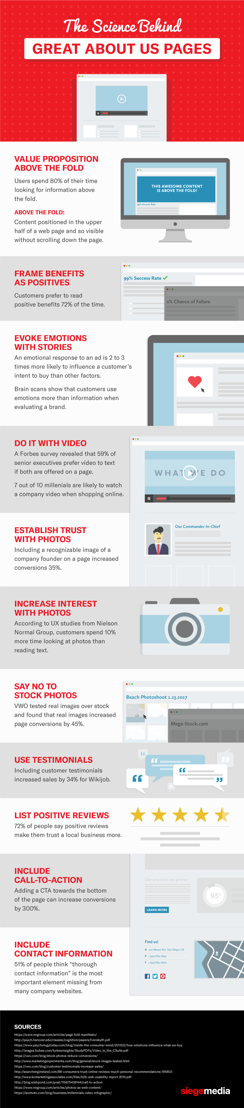 Infographic: Great About Us Pages