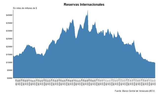 a-183-8-reservasinternacionales